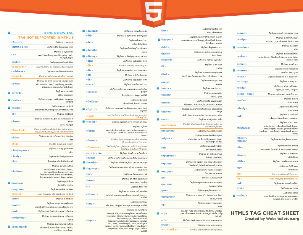 HTML5 Cheat Sheet and CSS3