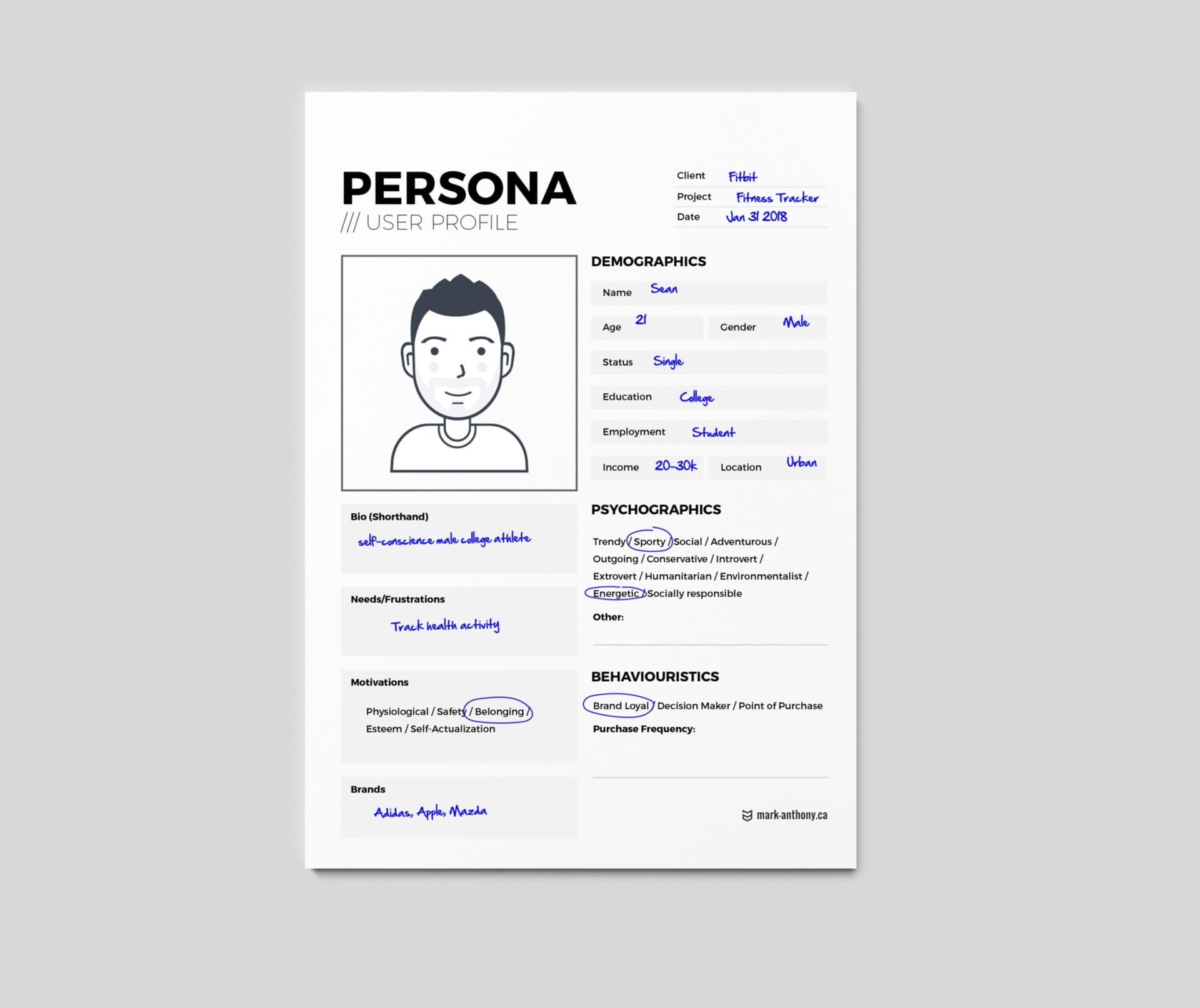 UX User Persona Example